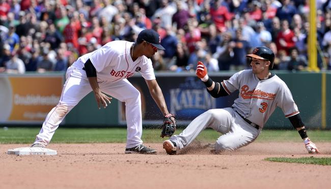 Baltimore Orioles vs. Boston Red Sox MLB Pick, Odds, Prediction - 6/9/14