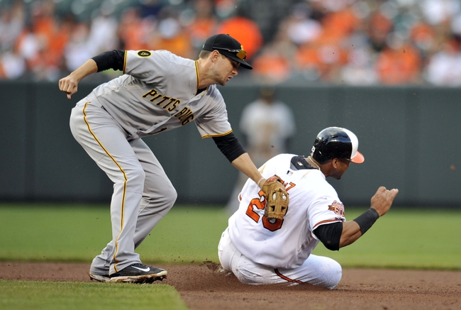 Pittsburgh Pirates vs. Baltimore Orioles MLB Pick, Odds, Predcition 5/20/14