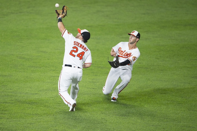 Baltimore Orioles vs. Tampa Bay Rays - 8/23/19 MLB Pick, Odds, and Prediction