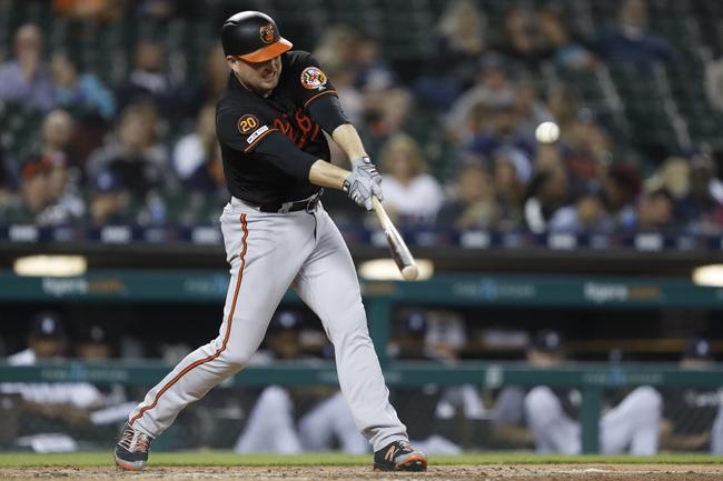 Detroit Tigers vs. Baltimore Orioles - 9/14/19 MLB Pick, Odds, and Prediction