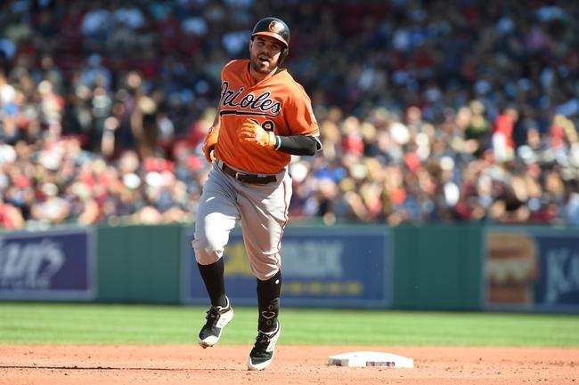 Baltimore Orioles Shortened MLB Season Pick, Odds and Prediction