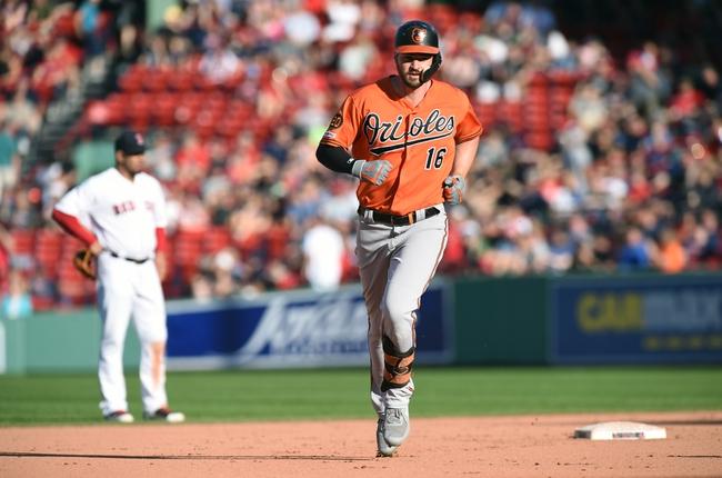 Baltimore Orioles 2020 Season Preview, MLB Picks and Predictions