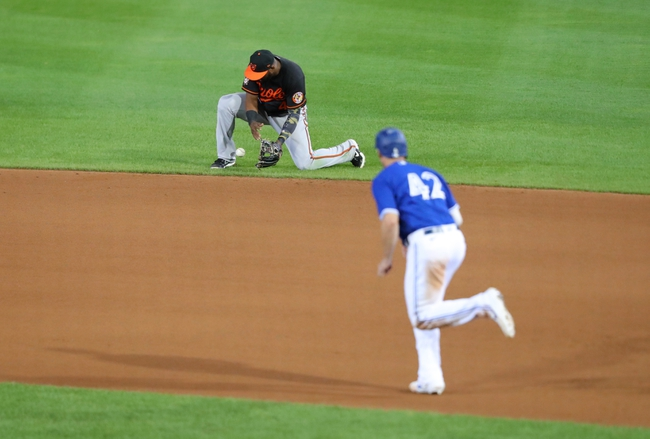 Toronto Blue Jays vs. Baltimore Orioles - 8/30/20 MLB Pick, Odds, and Prediction